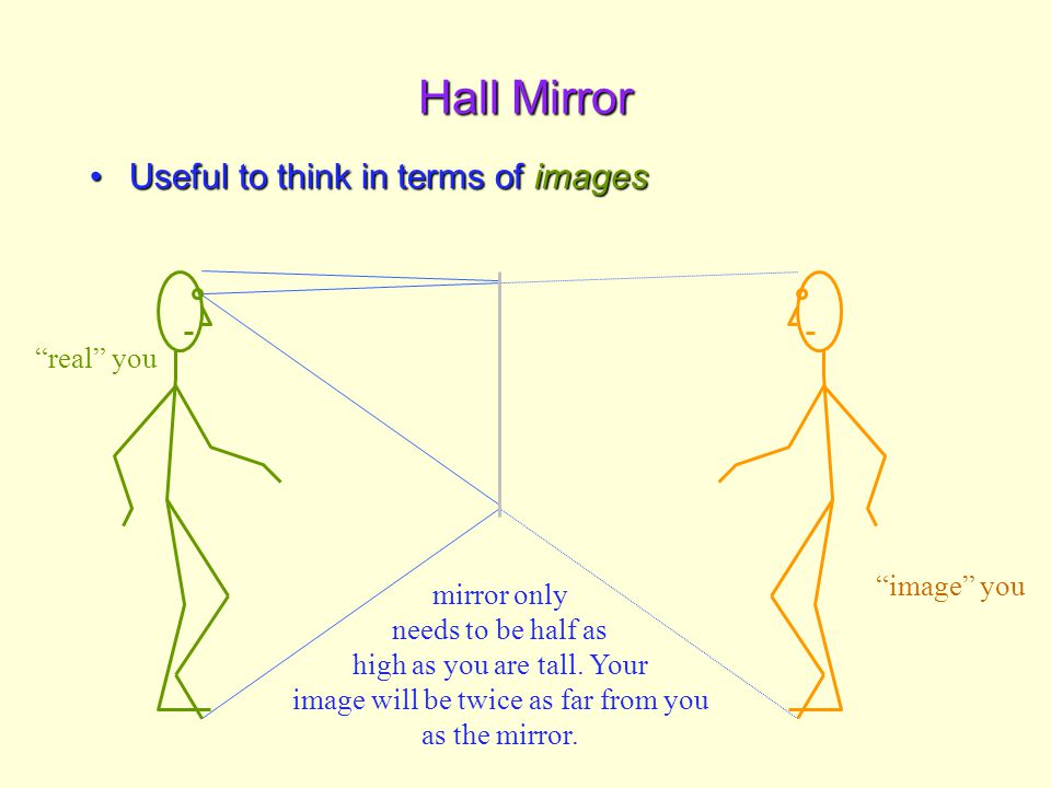 Virtual Images in Plane Mirrors If light energy doesn't flow from the image, the image is