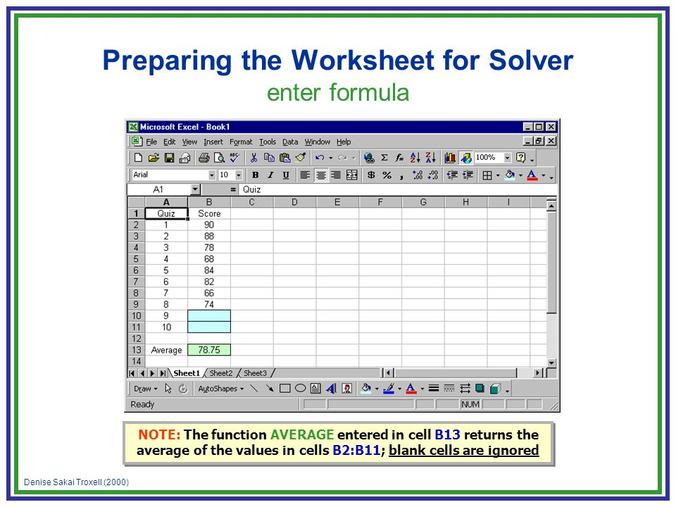 Denise Sakai Troxell (2000) Preparing the Worksheet for Solver enter formula NOTE: The function AVERAGE entered in cell B13 returns the average of the values in cells B2:B11; blank cells are ignored