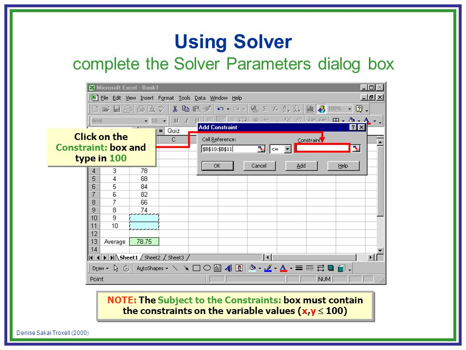 Denise Sakai Troxell (2000) Using Solver complete the Solver Parameters dialog box NOTE: The Subject to the Constraints: box must contain the constraints on the variable values (x,y 100) Click on the Constraint: box and type in 100