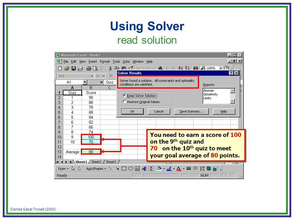 Denise Sakai Troxell (2000) Using Solver read solution You need to earn a score of 100 on the 9 th quiz and 70 on the 10 th quiz to meet your goal average of 80 points.