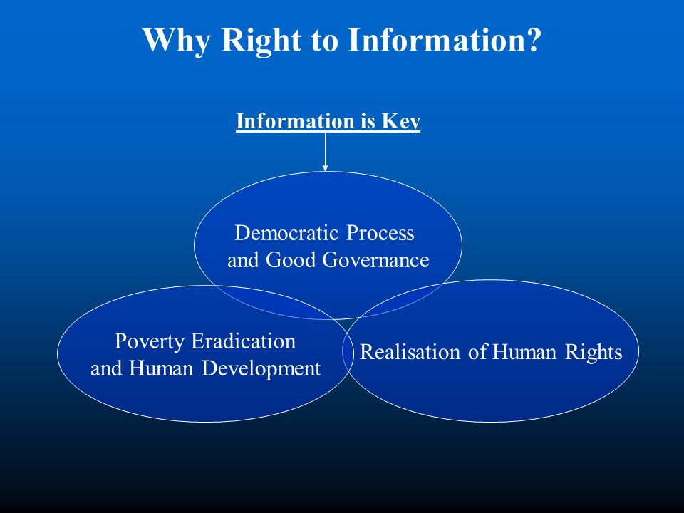 Information is Key Democratic Process and Good Governance Realisation of Human Rights Poverty Eradication and Human Development Why Right to Informati