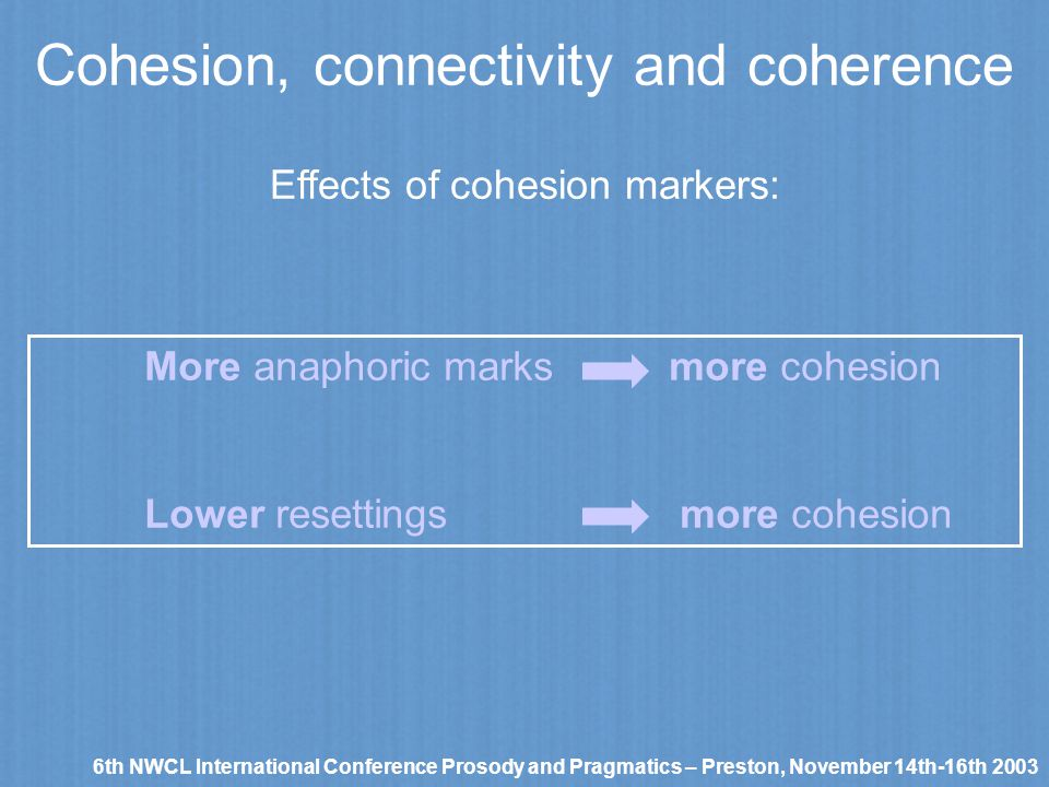 Cohesion, connectivity and coherence 6th NWCL International Conference Prosody and Pragmatics – Preston, November 14th-16th 2003 More anaphoric marksm