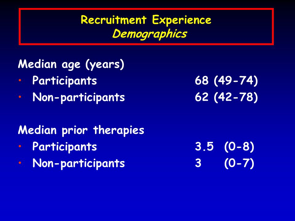 Recruitment Experience Demographics Median age (years) Participants68 (49-74) Non-participants 62 (42-78) Median prior therapies Participants3.5 (0-8) Non-participants3 (0-7)