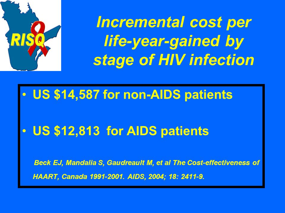 Incremental cost per life-year-gained by stage of HIV infection US $14,587 for non-AIDS patients US $12,813 for AIDS patients Beck EJ, Mandalia S, Gau