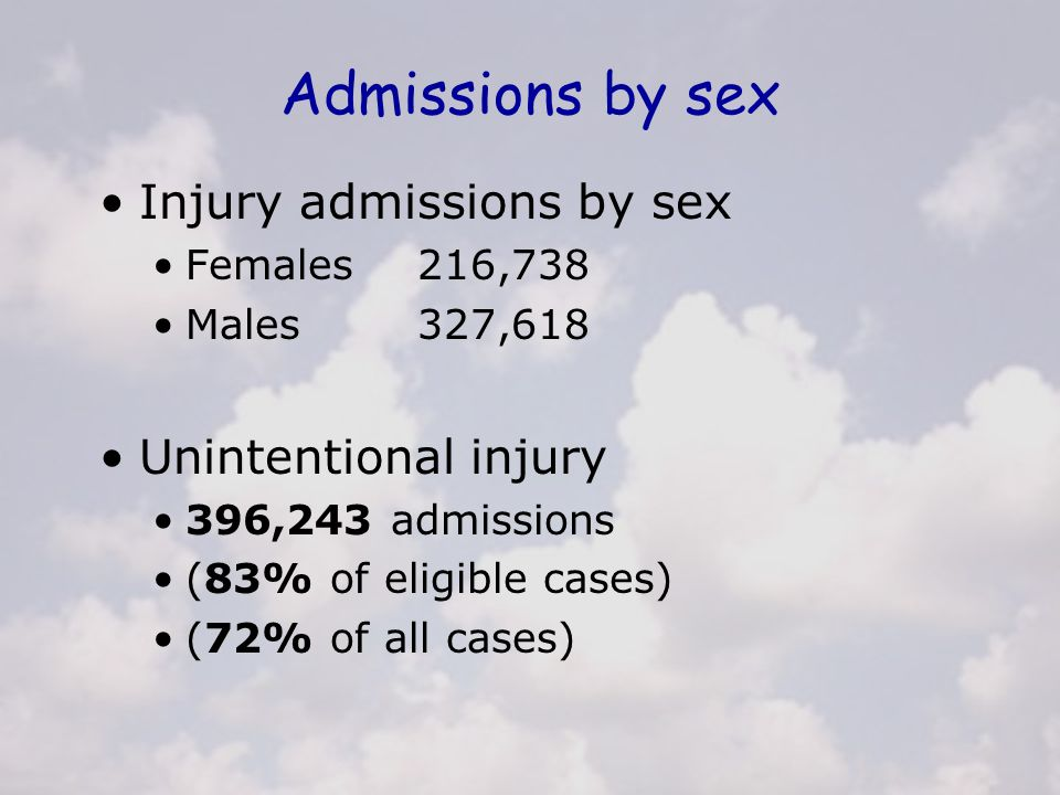 Admissions by sex Injury admissions by sex Females216,738 Males327,618 Unintentional injury 396,243 admissions (83% of eligible cases) (72% of all cases)
