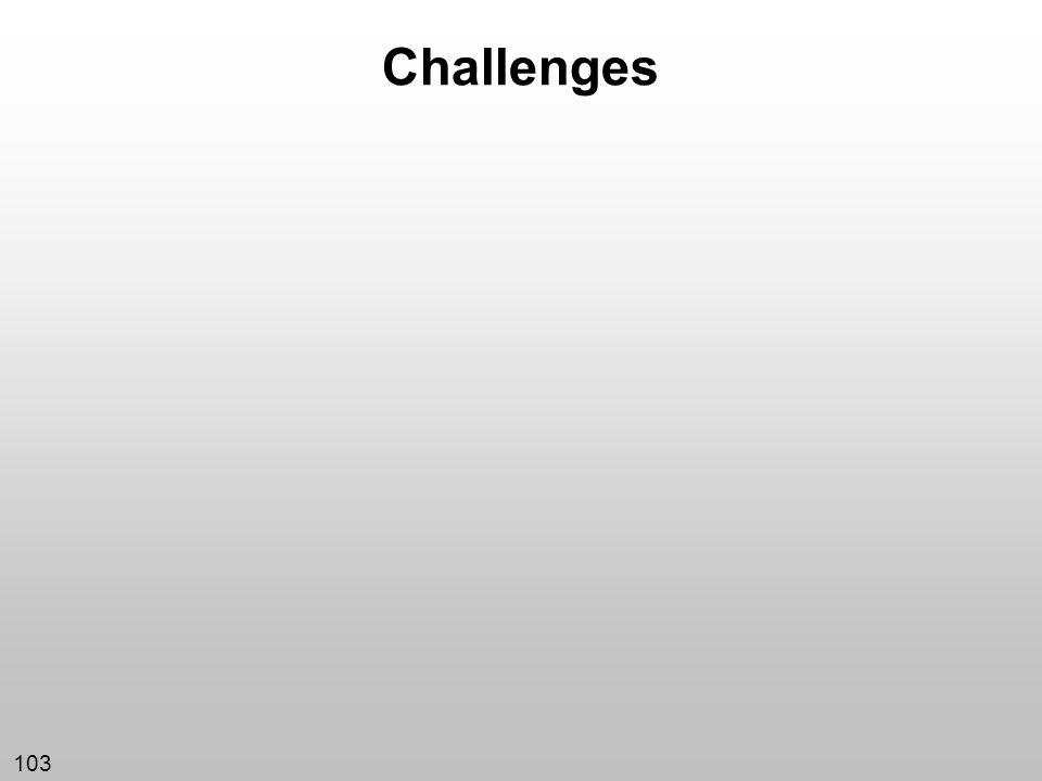 103 Challenges