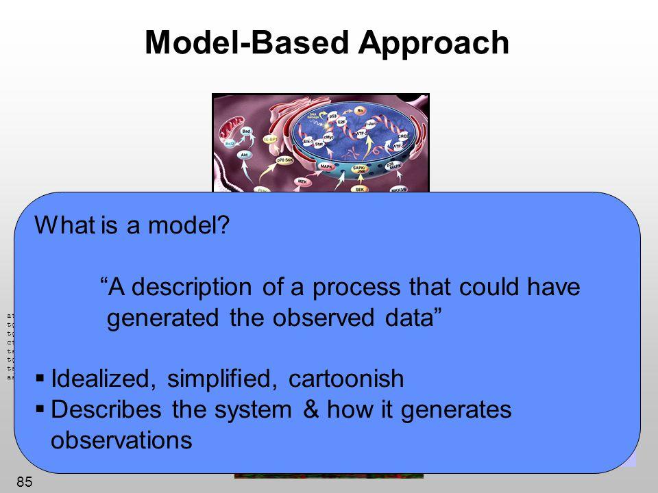 85 Model-Based Approach attttgggccagtgaatttttttctaagctaatatagttatttggacttt tgacatgactttgtgtttaattaaaacaaaaaaagaaattgcagaagtgt tgtaagcttgtaaaaaaattcaaa