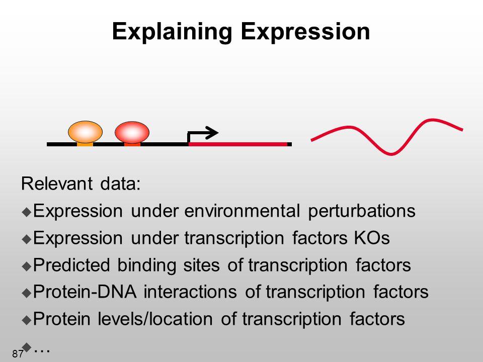 87 Explaining Expression Relevant data: Expression under environmental perturbations Expression under transcription factors KOs Predicted binding site