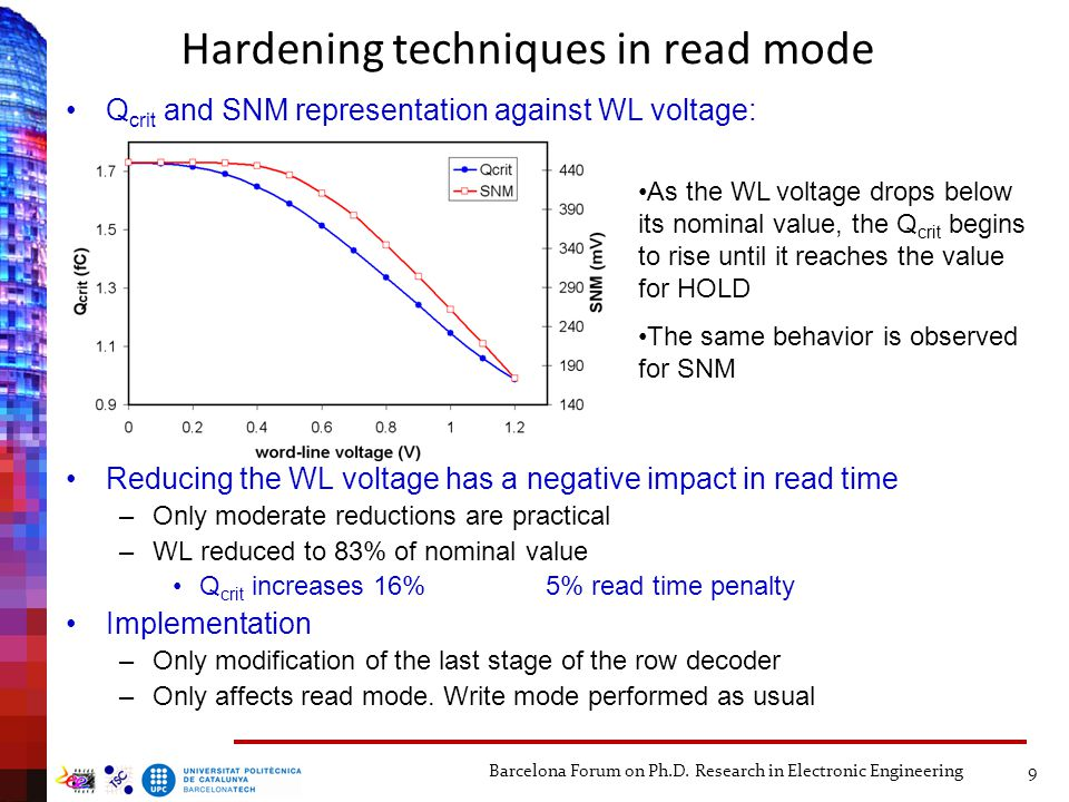 Hardening techniques in read mode Q crit and SNM representation against WL voltage: Reducing the WL voltage has a negative impact in read time –Only m