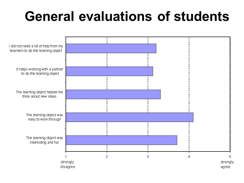 General evaluations of students