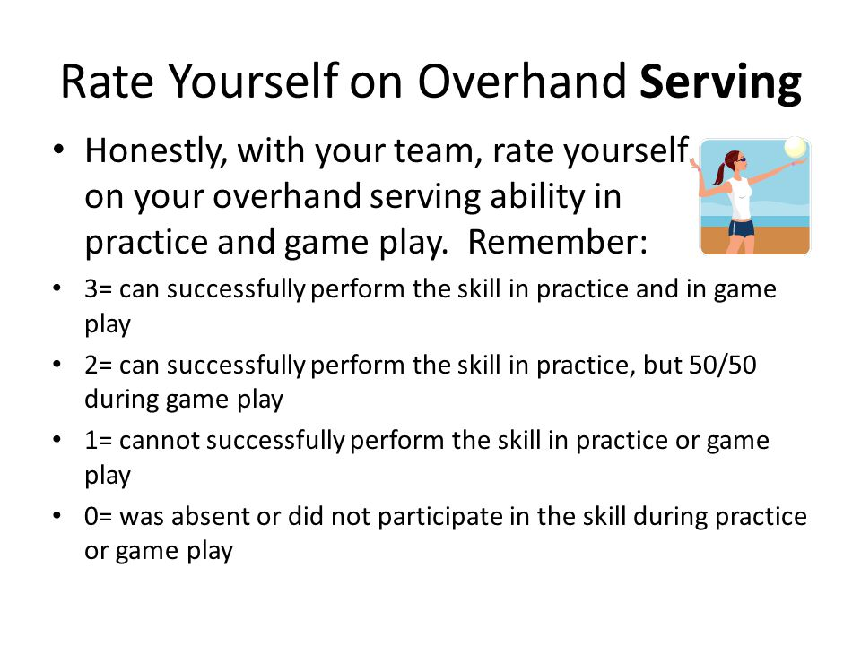 Rate Yourself on Overhand Serving Honestly, with your team, rate yourself on your overhand serving ability in practice and game play. Remember: 3= can