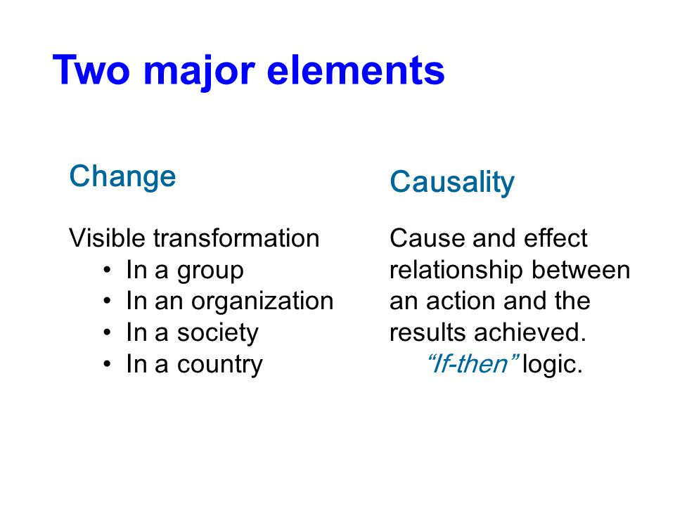 Visible transformation In a group In an organization In a society In a country Two major elements Cause and effect relationship between an action and the results achieved.