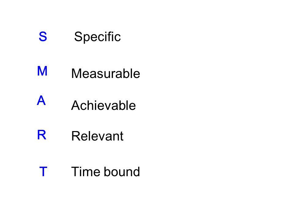 SSpecific M A R T Measurable Achievable Relevant Time bound