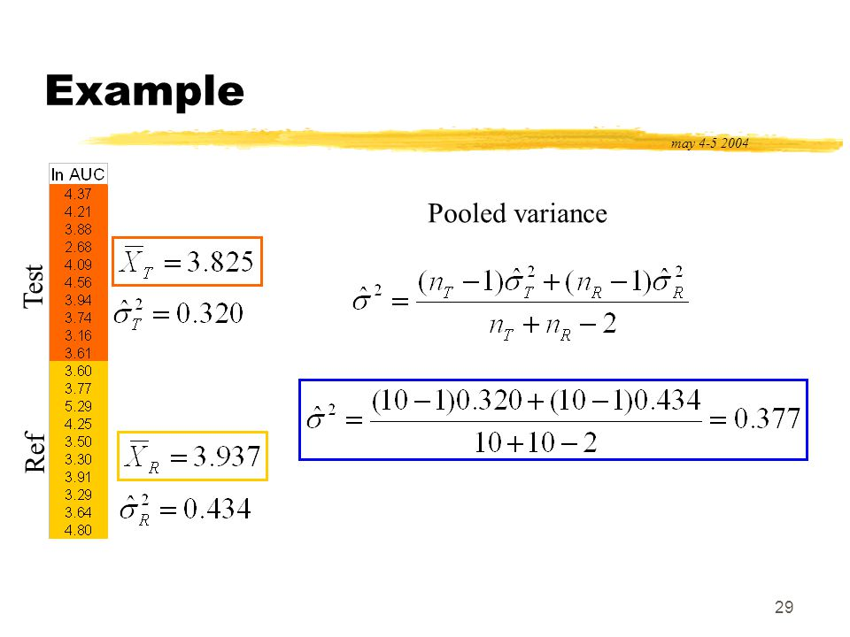 29 Example may 4-5 2004 Test Ref Pooled variance
