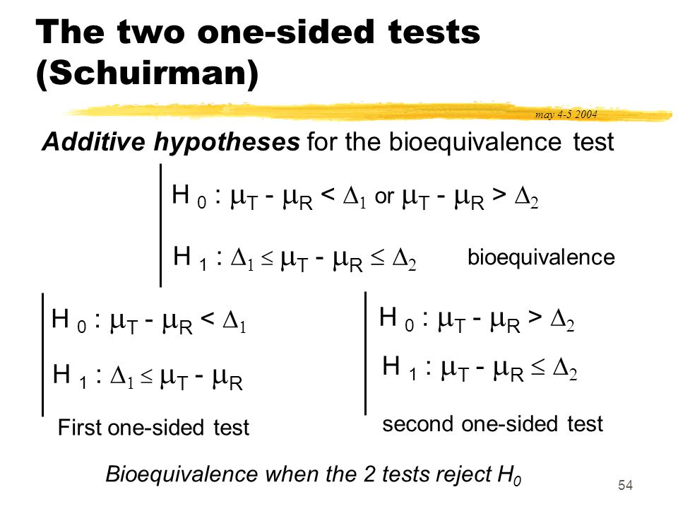 54 The two one-sided tests (Schuirman) may 4-5 2004 Additive hypotheses for the bioequivalence test bioequivalence H 0 : T - R H 1 : T - R H 0 : T - R