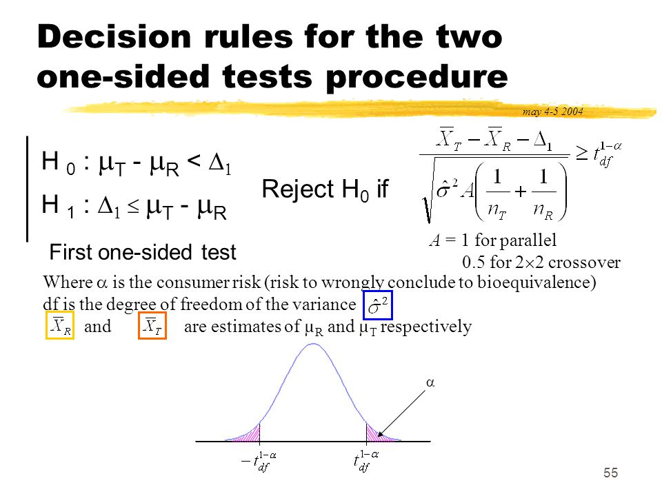55 Decision rules for the two one-sided tests procedure may 4-5 2004 First one-sided test H 0 : T - R < H 1 : T - R Reject H 0 if Where is the consume