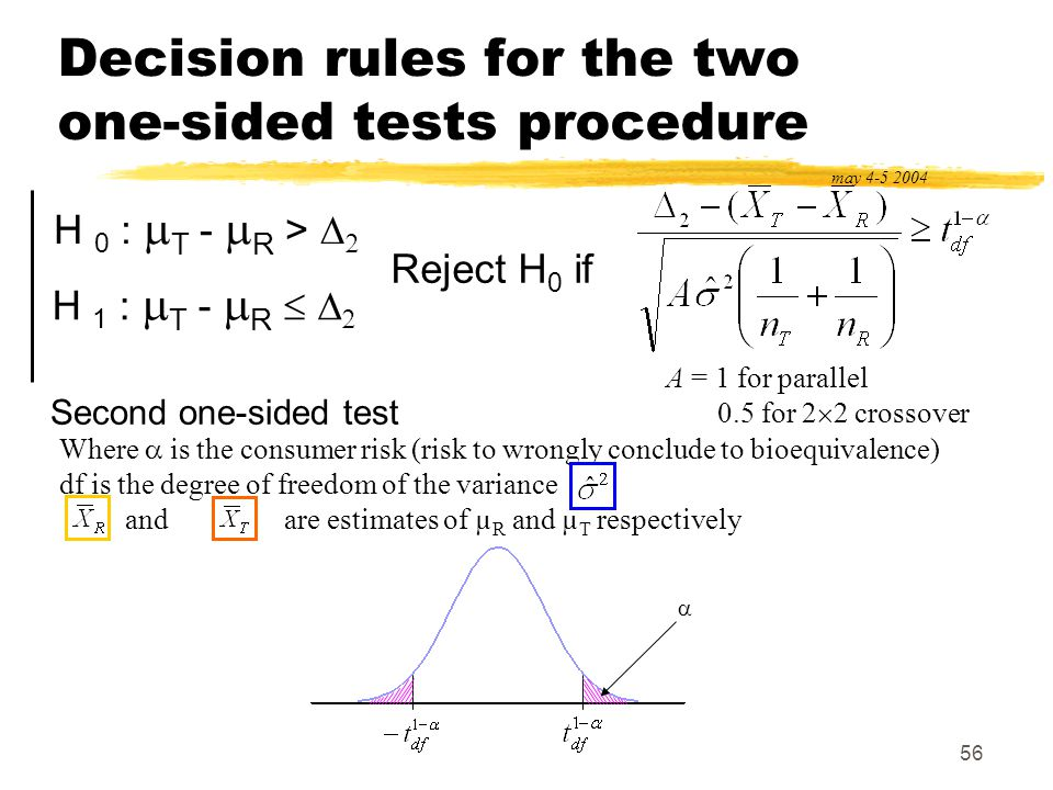 56 Decision rules for the two one-sided tests procedure may 4-5 2004 Reject H 0 if H 0 : T - R > H 1 : T - R Second one-sided test Where is the consum
