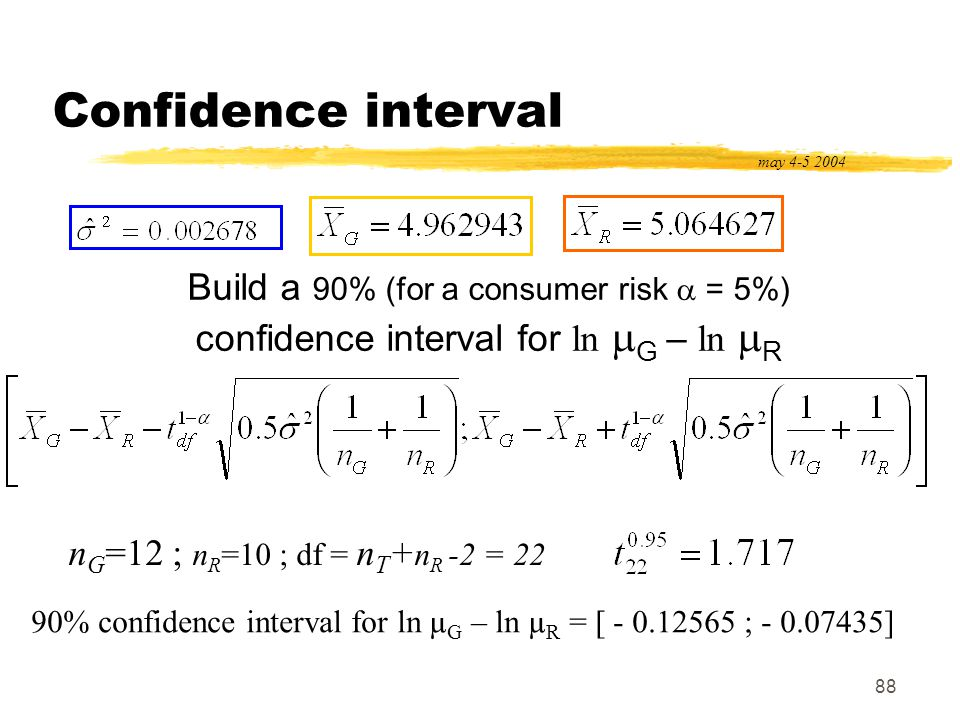 88 Confidence interval may 4-5 2004 Build a 90% (for a consumer risk = 5%) confidence interval for ln G – ln R n G =12 ; n R =10 ; df = n T + n R -2 =