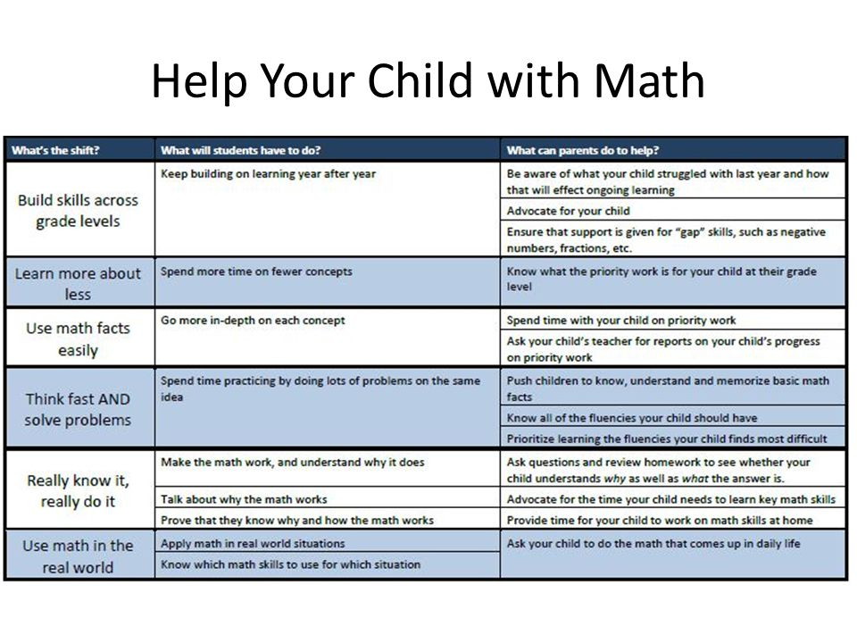 Help Your Child with Math