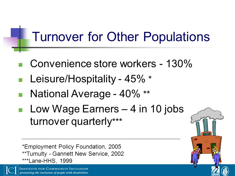 10 Turnover for Other Populations Convenience store workers - 130% Leisure/Hospitality - 45% * National Average - 40% ** Low Wage Earners – 4 in 10 jobs turnover quarterly *** *Employment Policy Foundation, 2005 **Tumulty - Gannett New Service, 2002 ***Lane-HHS, 1999