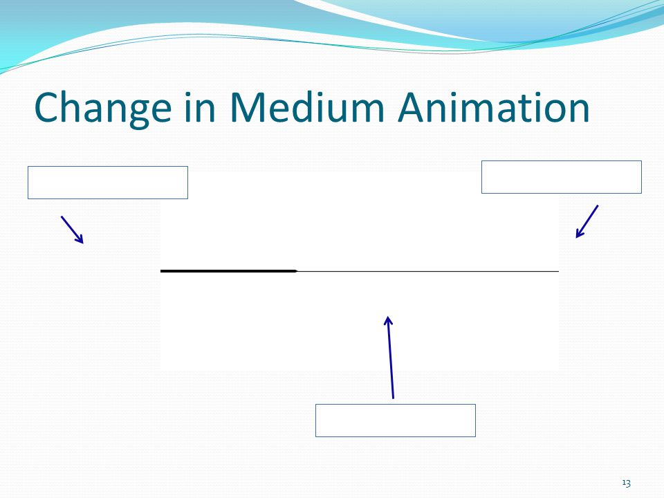 13 Change in Medium Animation