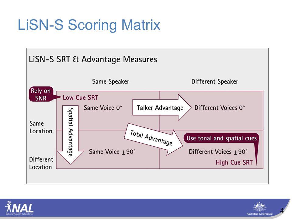 LiSN-S Scoring Matrix 4