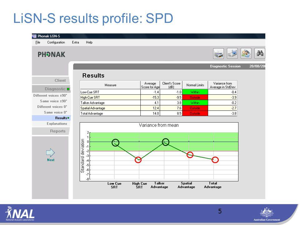 LiSN-S results profile: SPD 5