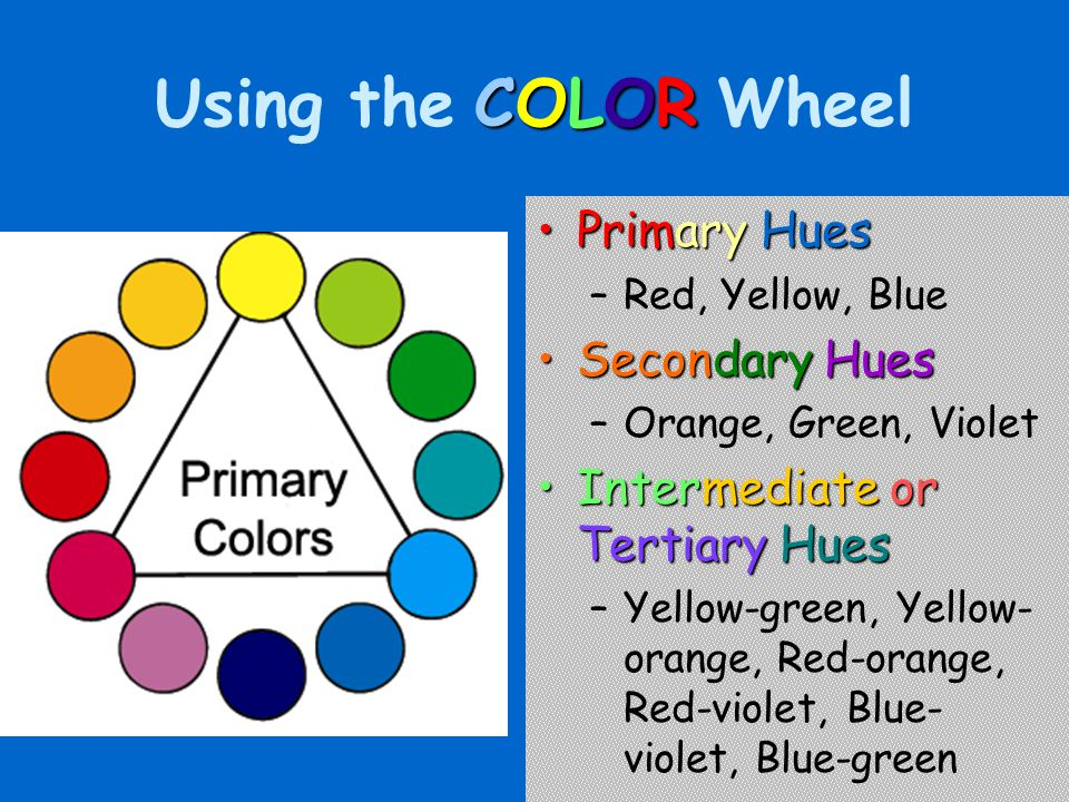 COLOR Using the COLOR Wheel Primary HuesPrimary Hues –Red, Yellow, Blue Secondary HuesSecondary Hues –Orange, Green, Violet Intermediate or Tertiary H