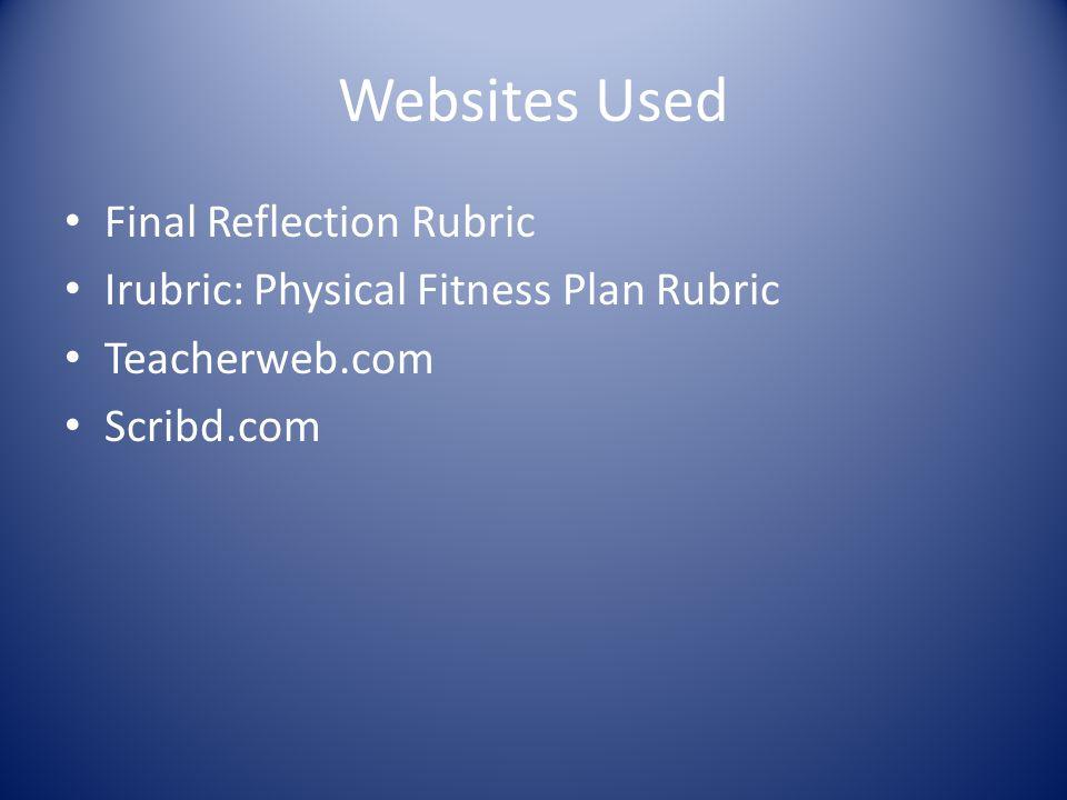 Websites Used Final Reflection Rubric Irubric: Physical Fitness Plan Rubric Teacherweb.com Scribd.com