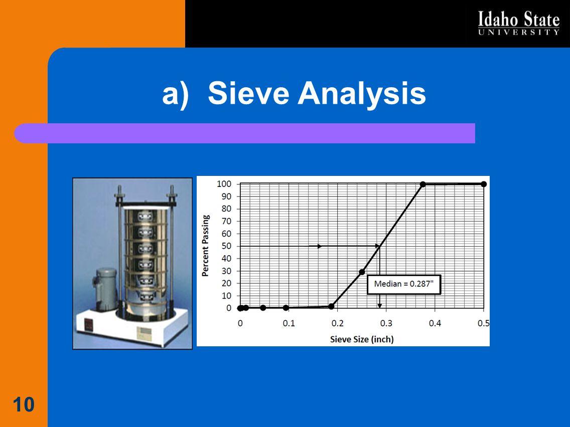 a) Sieve Analysis 10