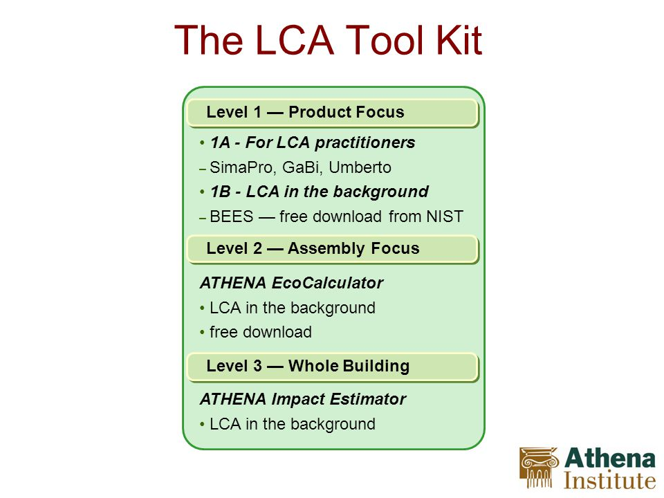 The LCA Tool Kit Level 2 Assembly Focus ATHENA EcoCalculator LCA in the background free download Level 3 Whole Building ATHENA Impact Estimator LCA in the background 1A - For LCA practitioners – SimaPro, GaBi, Umberto 1B - LCA in the background – BEES free download from NIST Level 1 Product Focus