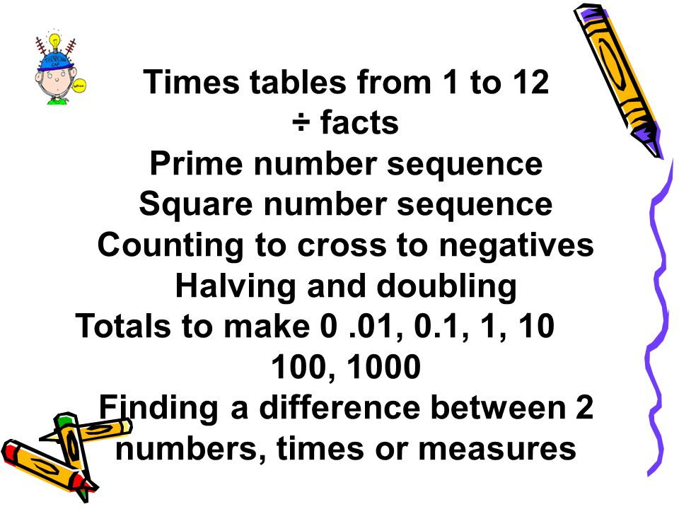 Times tables from 1 to 12 ÷ facts Prime number sequence Square number sequence Counting to cross to negatives Halving and doubling Totals to make 0.01