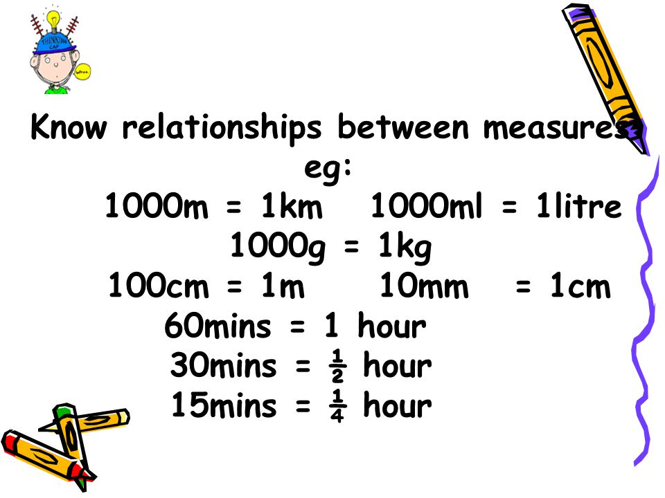 Know relationships between measures eg: 1000m = 1km1000ml = 1litre 1000g = 1kg 100cm = 1m 10mm = 1cm 60mins = 1 hour 30mins = ½ hour 15mins = ¼ hour