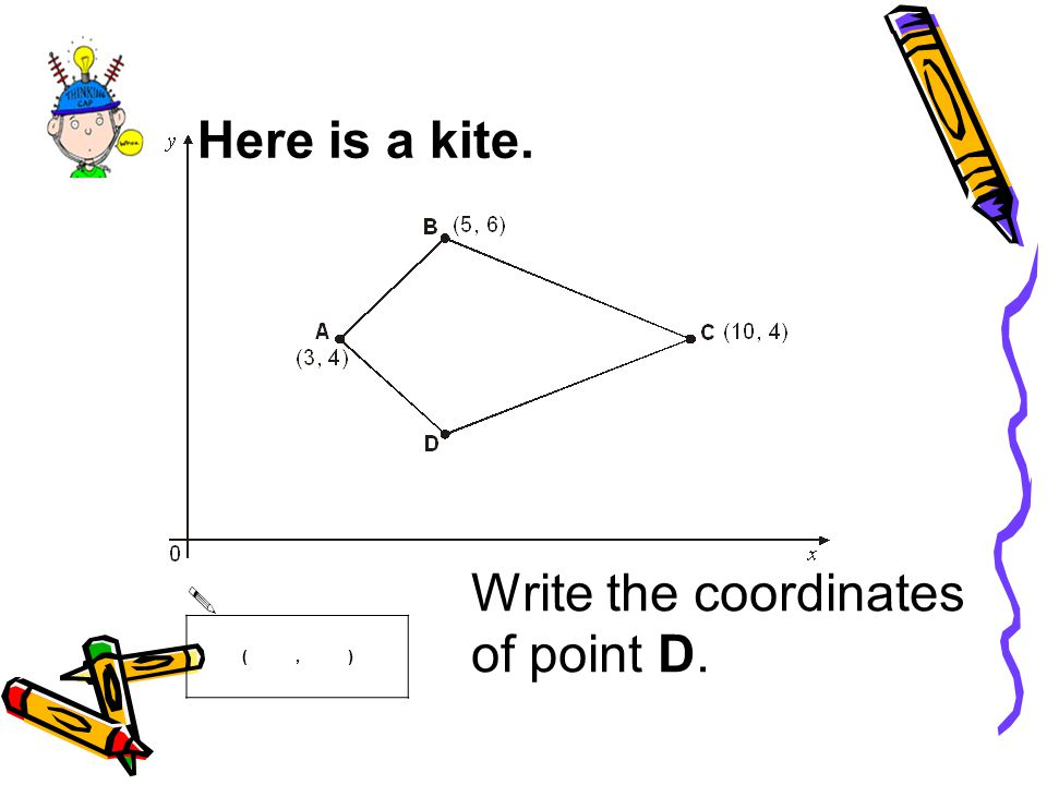 Here is a kite. Write the coordinates of point D. (, )
