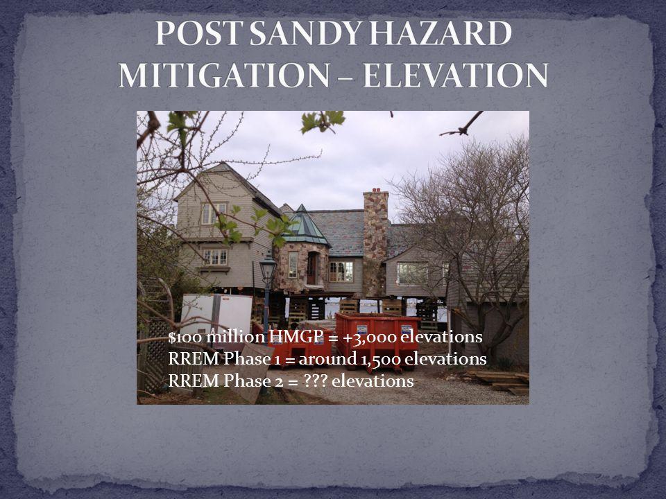 $100 million HMGP = +3,000 elevations RREM Phase 1 = around 1,500 elevations RREM Phase 2 = ??.