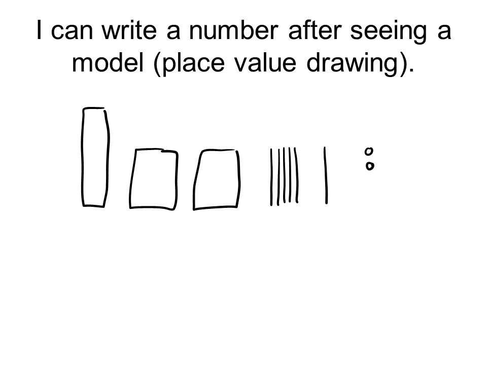 I can write a number after seeing a model (place value drawing).