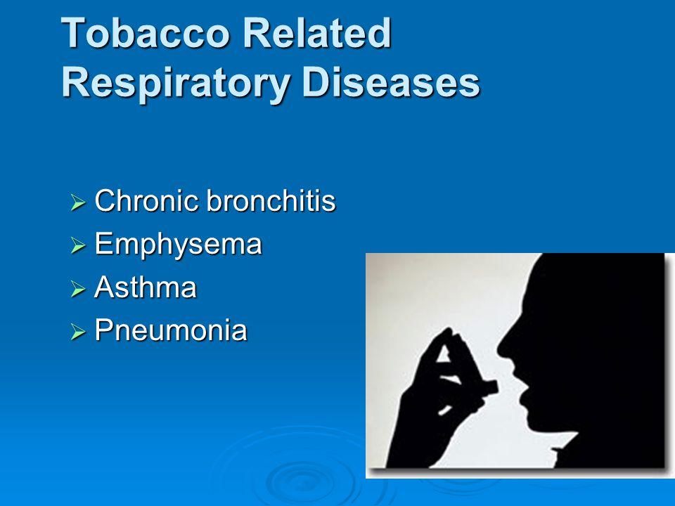 Tobacco Related Respiratory Diseases Chronic bronchitis Chronic bronchitis Emphysema Emphysema Asthma Asthma Pneumonia Pneumonia