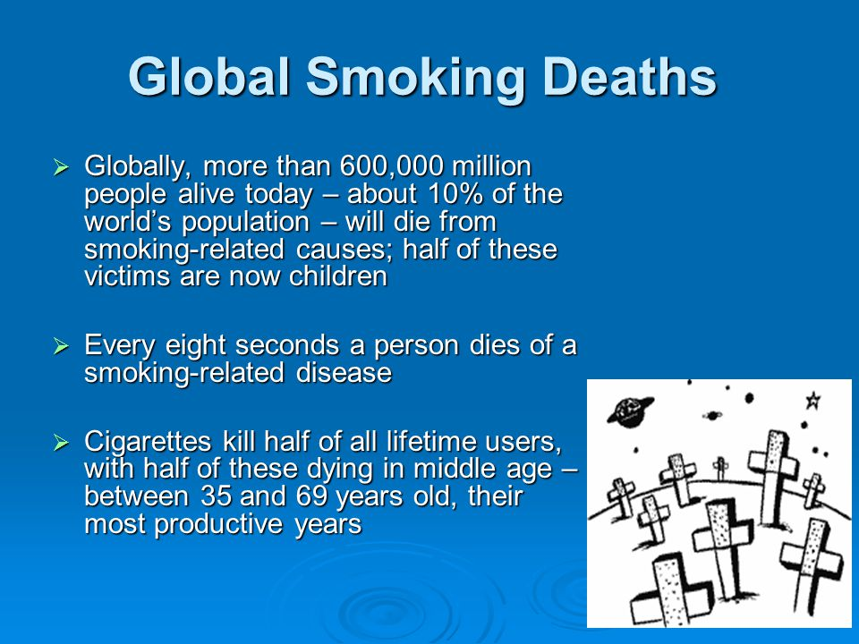 Globally, more than 600,000 million people alive today – about 10% of the worlds population – will die from smoking-related causes; half of these victims are now children Globally, more than 600,000 million people alive today – about 10% of the worlds population – will die from smoking-related causes; half of these victims are now children Every eight seconds a person dies of a smoking-related disease Every eight seconds a person dies of a smoking-related disease Cigarettes kill half of all lifetime users, with half of these dying in middle age – between 35 and 69 years old, their most productive years Cigarettes kill half of all lifetime users, with half of these dying in middle age – between 35 and 69 years old, their most productive years Global Smoking Deaths