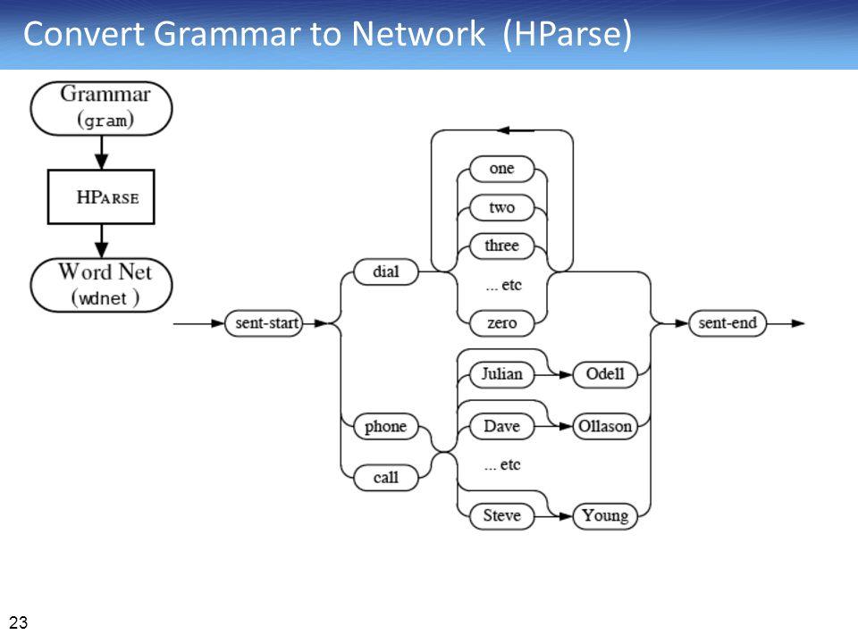 23 Convert Grammar to Network (HParse)