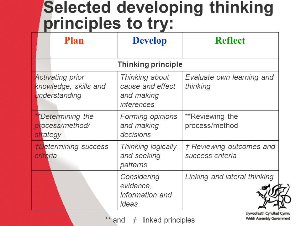 Why develop thinking skills and assessment for learning in the classroom? ACCAC Selected developing thinking principles to try: PlanDevelopReflect Thi