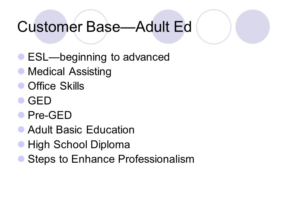 Customer BaseAdult Ed ESLbeginning to advanced Medical Assisting Office Skills GED Pre-GED Adult Basic Education High School Diploma Steps to Enhance