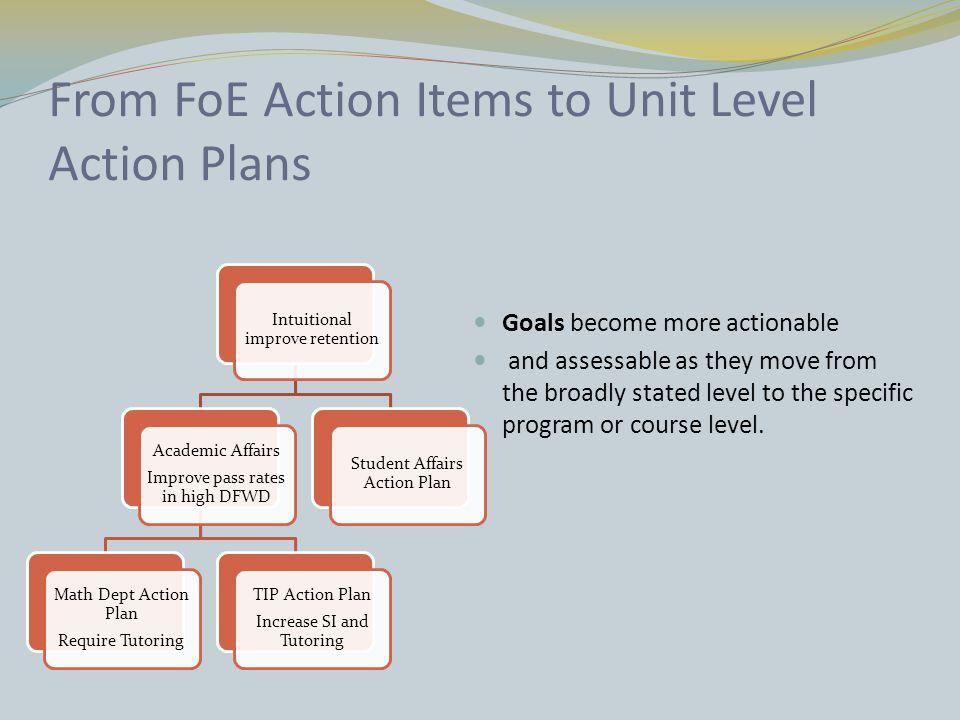 FoE to Strategic Planning Common Strategic Planning Goals Enhance University-wide retention efforts (Bowie State) Develop and implement a University Academic Advisement Center that provides centralized advisement.