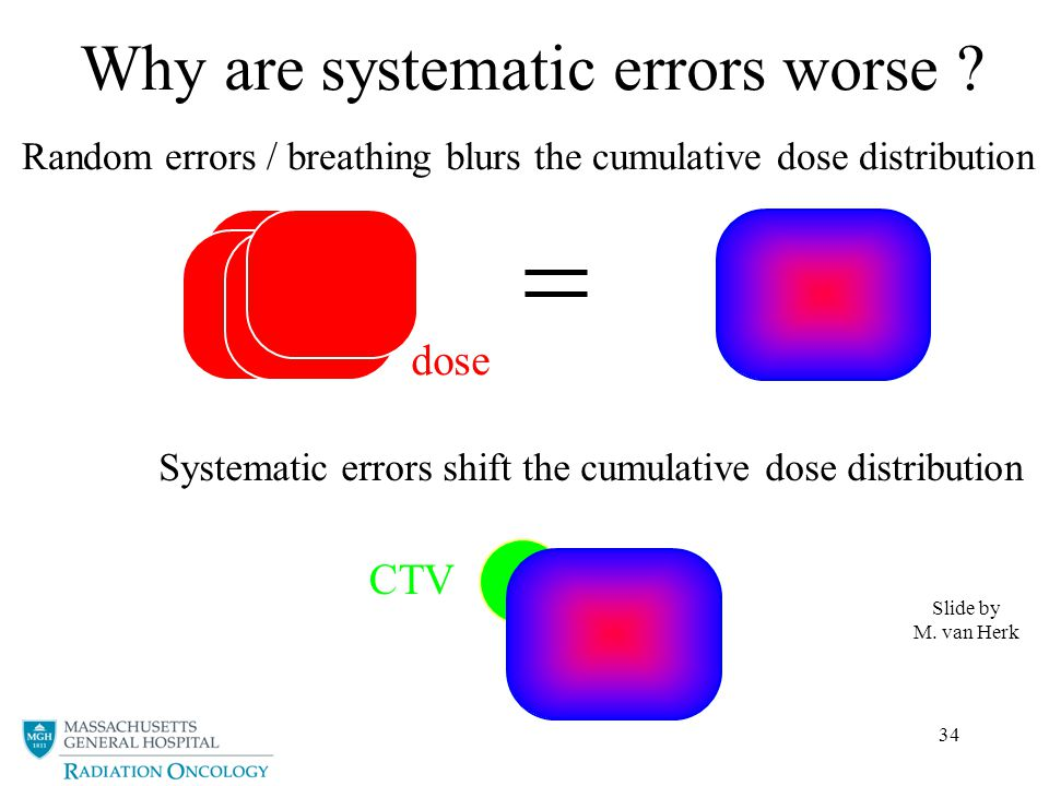 34 Why are systematic errors worse ? dose CTV Random errors / breathing blurs the cumulative dose distribution Systematic errors shift the cumulative