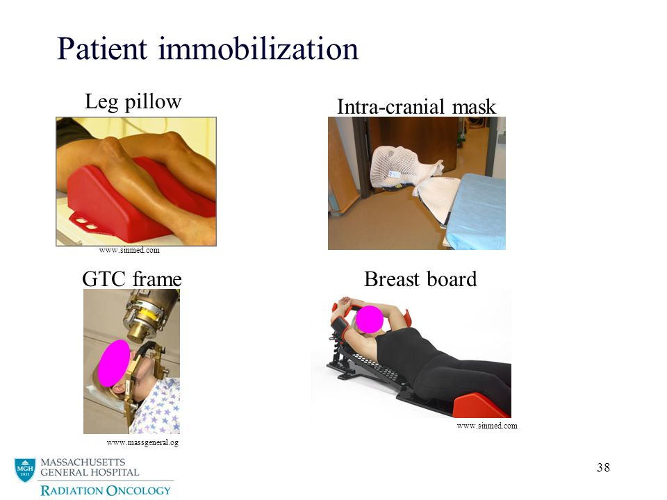38 Patient immobilization Breast board Intra-cranial mask GTC frame www.massgeneral.og www.sinmed.com Leg pillow