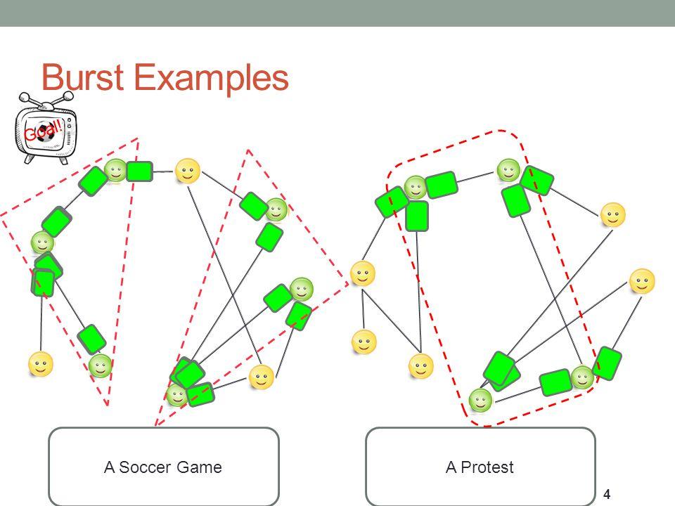 Burst Examples 4 A Soccer GameA Protest Goal!