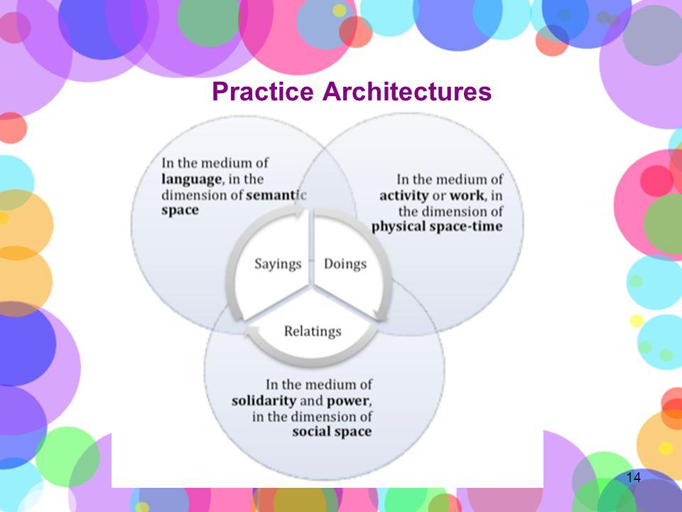 Practice Architectures 14