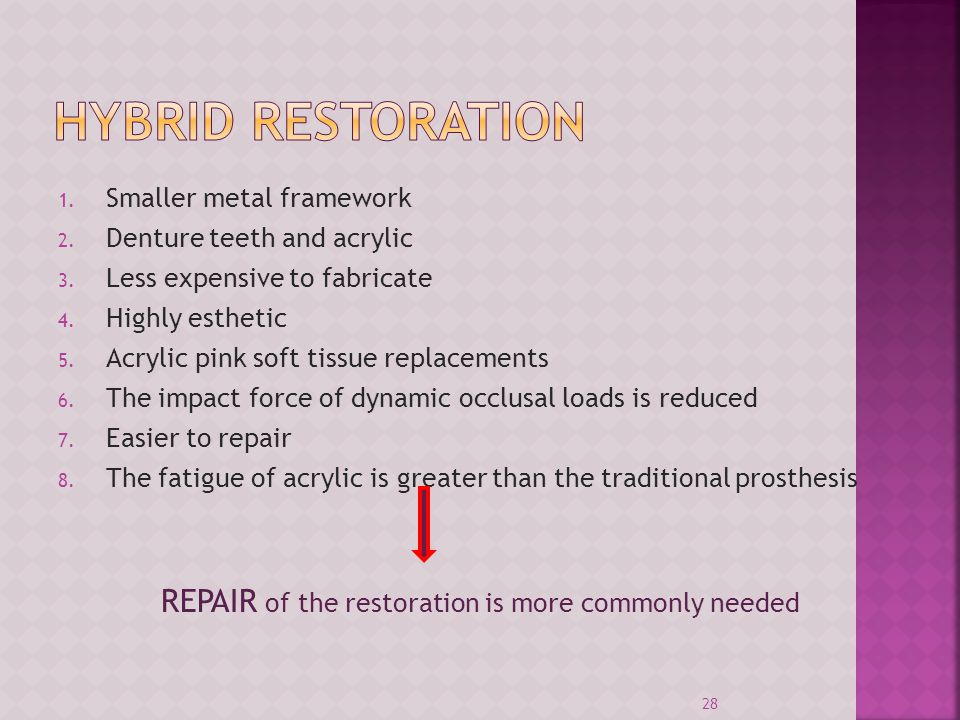 1. Smaller metal framework 2. Denture teeth and acrylic 3. Less expensive to fabricate 4. Highly esthetic 5. Acrylic pink soft tissue replacements 6.