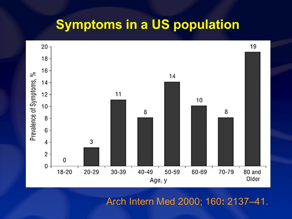 Symptoms in a US population Arch Intern Med 2000; 160: 2137–41.