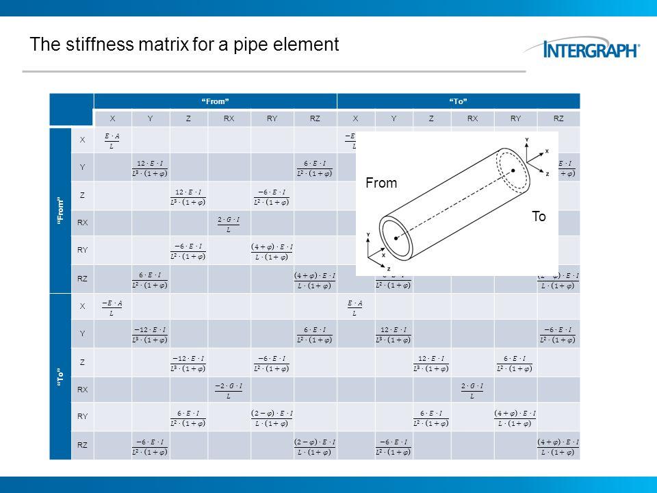 The stiffness matrix for a pipe element FromTo XYZRXRYRZXYZRXRYRZ From X Y Z RX RY RZ To X Y Z RX RY RZ From To