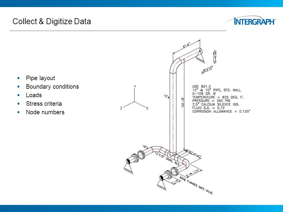 Collect & Digitize Data Pipe layout Boundary conditions Loads Stress criteria Node numbers